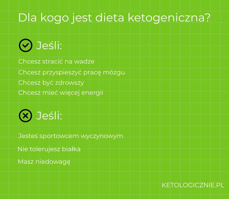 infografika dla kogo jest dieta ketogeniczna